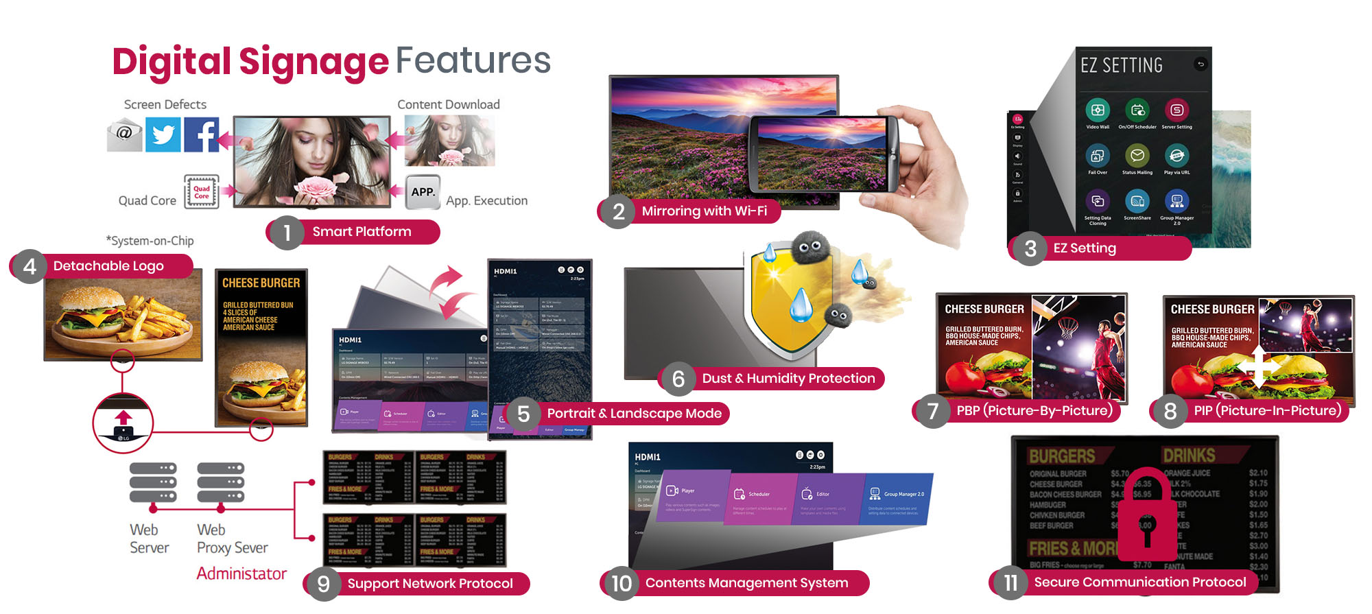 lg digital signage features