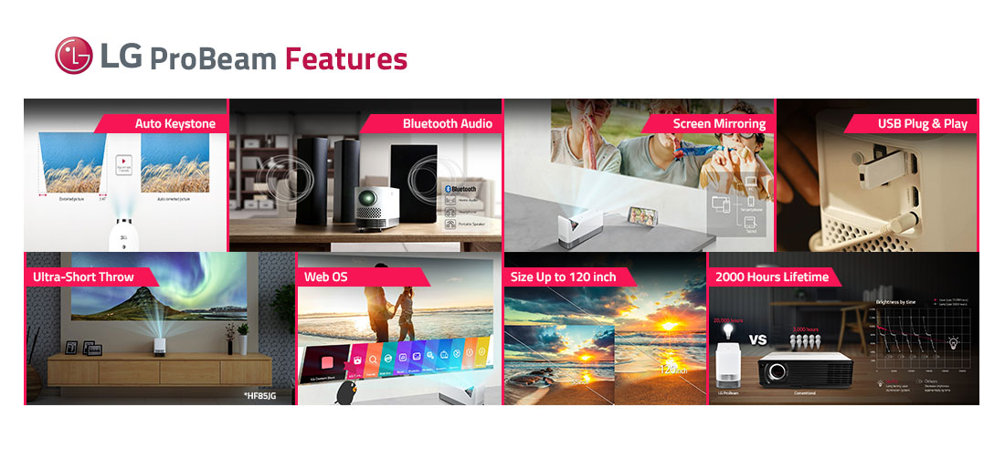 lg probeam series features
