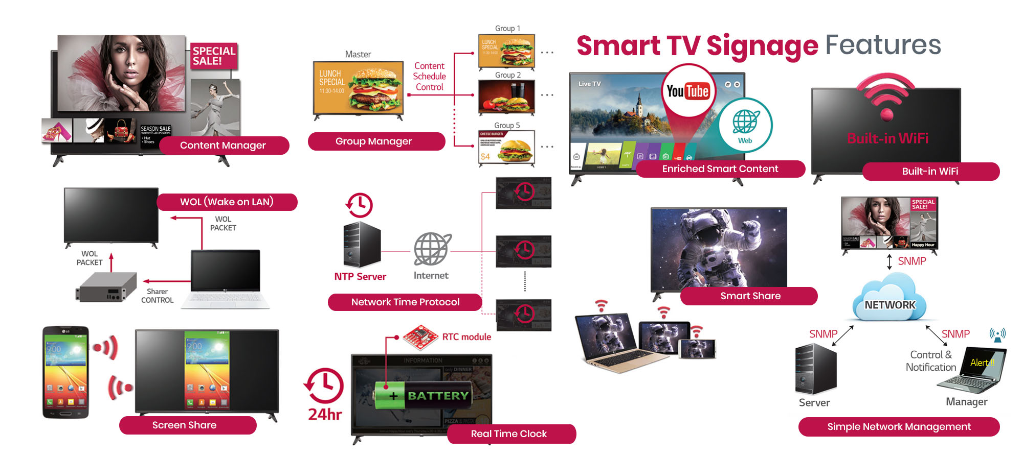lg smart tv signage features