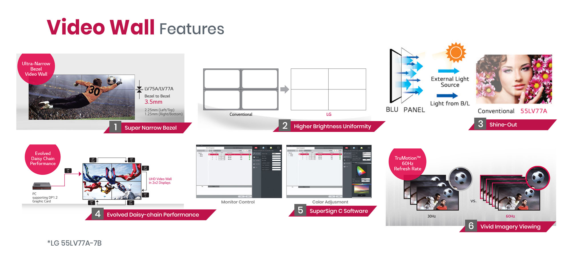 lg video wall features