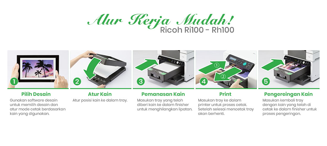 ricoh direct to garment workflow