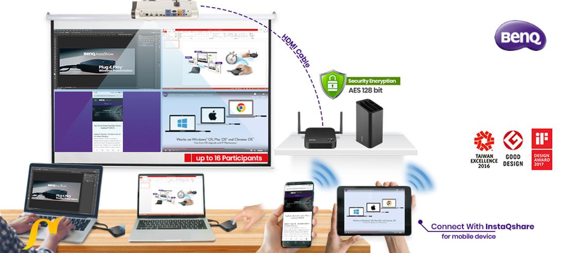 benq instashow wdc20 wireless presentation 2