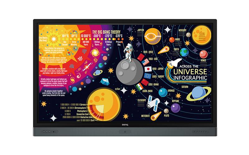 jual interactive flat panel benq rp6501k