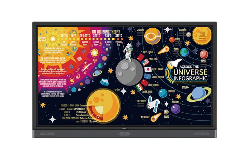 jual interactive flat panel benq rp7501k